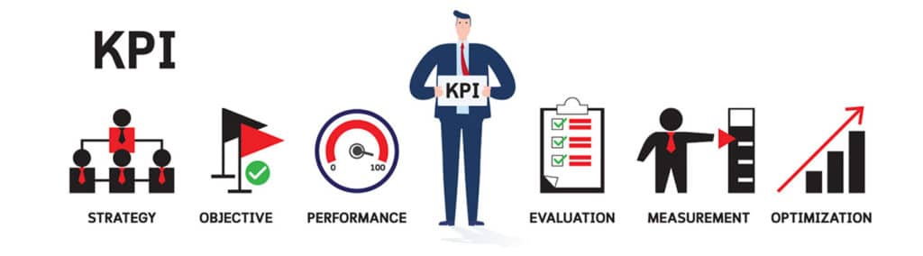 Setting KPIs for Product Pages and Improving Performance